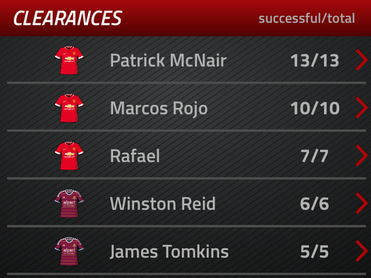 mcnair clearances west ham